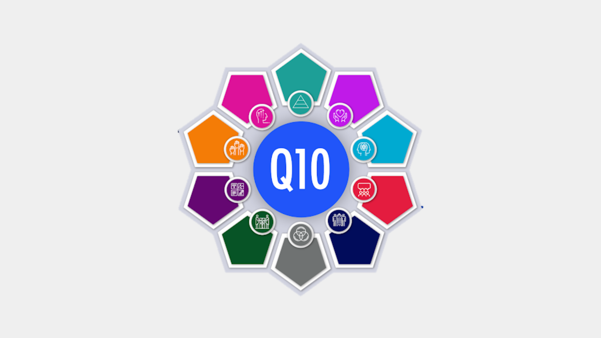 Image shows logo for the Quantum Ten (Q10) Equity in Education Conference